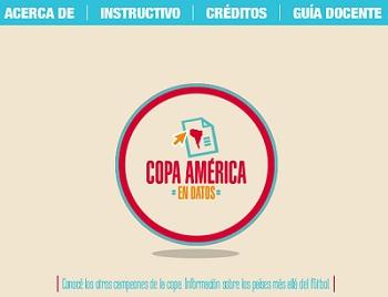 Copa América en Datos