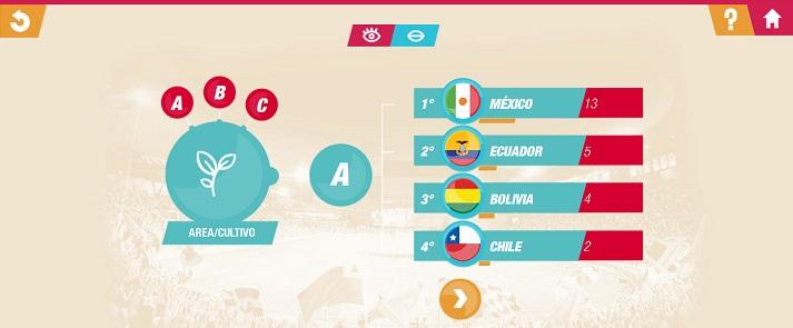 Imagen del especial interactivo Copa América en datos del año 2015.