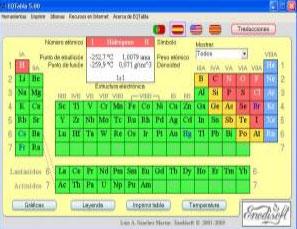 Secuencia didctica debern apoyarse en la tabla peridica de los elementos para conocer el nmero atmico pueden utilizar la tabla peridica eqtabla disponible en el urtaz Gallery