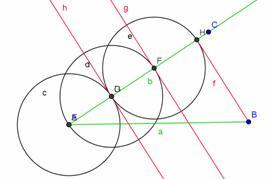 Teorema de Thales - Educ.ar