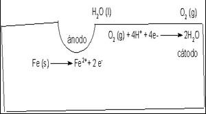xidos I Formacin de xidos en metales expuestos al aire  Educar