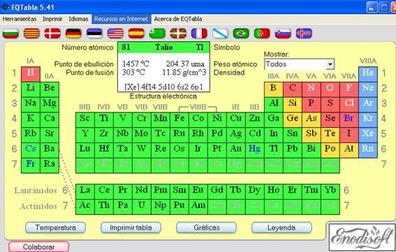 Secuencia didctica busquen en la tabla peridica interactiva los siguientes elementos urtaz Choice Image