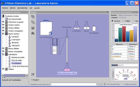 Titulaciones ácido-base - Educ.ar